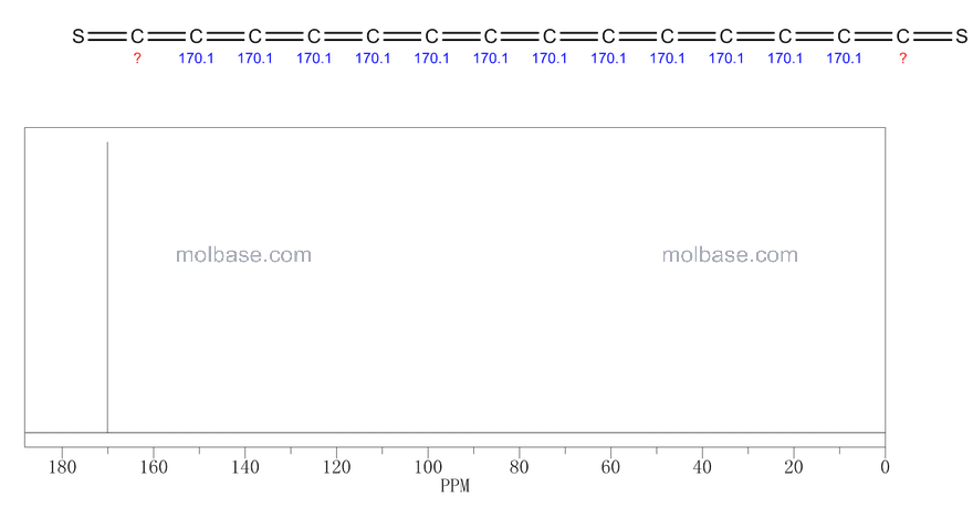 tetradeca-1,2,3,4,5,6,7,8,9,10,11,12,13-tridecaene-1,14-dithione NMR spectra analysis, Chemical CAS NO. 628315-48-0 NMR spectral analysis, tetradeca-1,2,3,4,5,6,7,8,9,10,11,12,13-tridecaene-1,14-dithione C-NMR spectrum