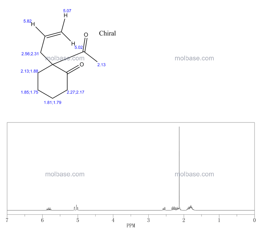 2-acetyl-2-prop-2-enylcyclohexan-1-one NMR spectra analysis, Chemical CAS NO. 67679-11-2 NMR spectral analysis, 2-acetyl-2-prop-2-enylcyclohexan-1-one C-NMR spectrum
