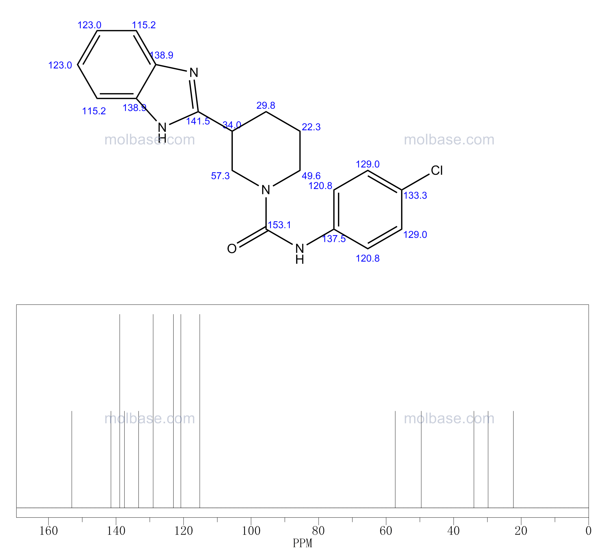 3-(1H-Benzimidazol-2-yl)-N-(4-chlorophenyl)-1-piperidinecarboxami de NMR spectra analysis, Chemical CAS NO. 606089-96-7 NMR spectral analysis, 3-(1H-Benzimidazol-2-yl)-N-(4-chlorophenyl)-1-piperidinecarboxami de C-NMR spectrum
