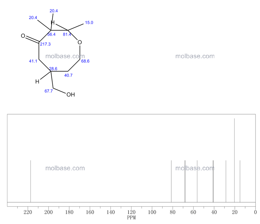 (2S,6S)-6-(hydroxymethyl)-2,3,3-trimethyloxocan-4-one NMR spectra analysis, Chemical CAS NO. 88195-16-8 NMR spectral analysis, (2S,6S)-6-(hydroxymethyl)-2,3,3-trimethyloxocan-4-one C-NMR spectrum