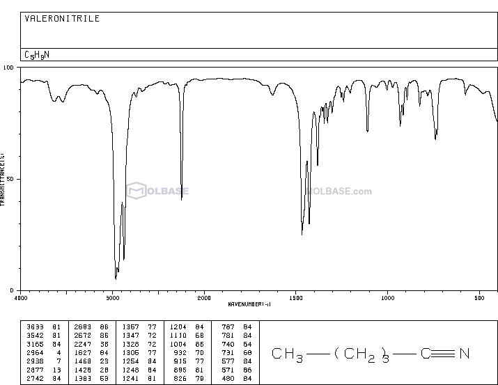 Valeronitrile NMR spectra analysis, Chemical CAS NO. 110-59-8 NMR spectral analysis, Valeronitrile C-NMR spectrum