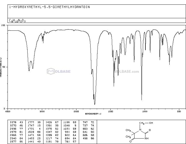 1-Hydroxymethyl-5,5-dimethylhydantoin NMR spectra analysis, Chemical CAS NO. 116-25-6 NMR spectral analysis, 1-Hydroxymethyl-5,5-dimethylhydantoin C-NMR spectrum