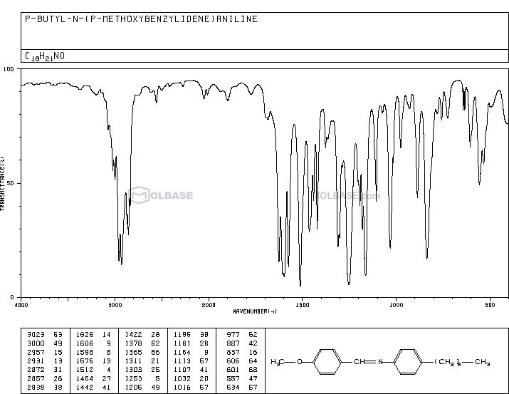MBBA NMR spectra analysis, Chemical CAS NO. 26227-73-6 NMR spectral analysis, MBBA C-NMR spectrum