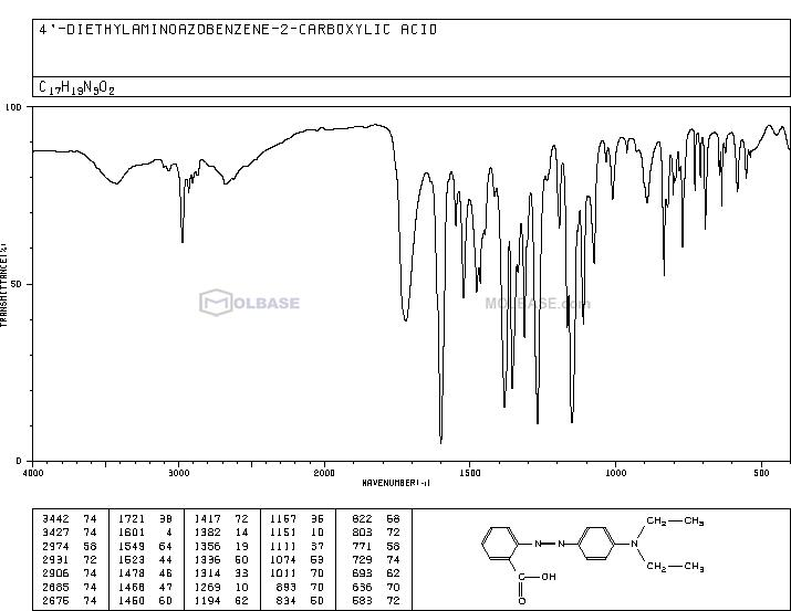 ETHYL RED NMR spectra analysis, Chemical CAS NO. 76058-33-8 NMR spectral analysis, ETHYL RED C-NMR spectrum