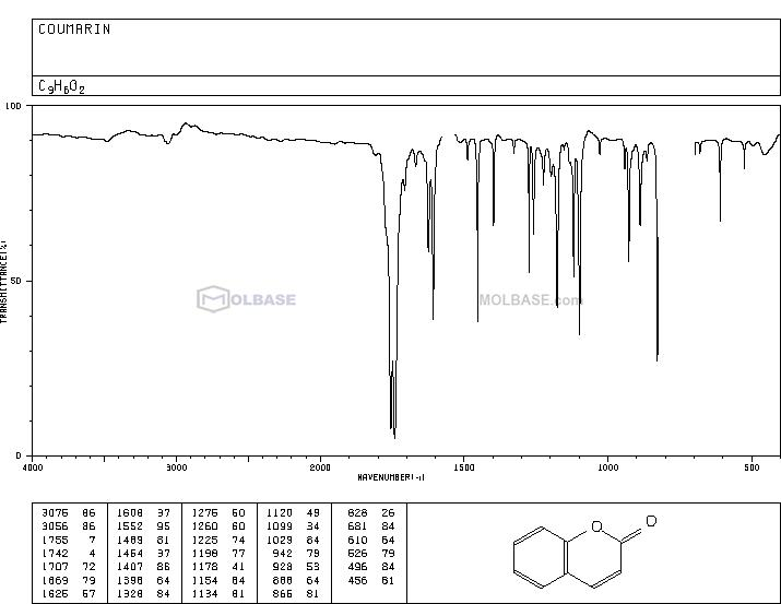coumarin NMR spectra analysis, Chemical CAS NO. 91-64-5 NMR spectral analysis, coumarin C-NMR spectrum