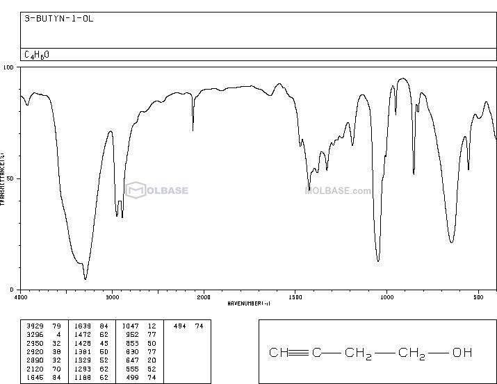 but-3-yn-1-ol NMR spectra analysis, Chemical CAS NO. 927-74-2 NMR spectral analysis, but-3-yn-1-ol C-NMR spectrum