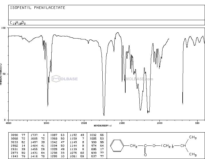 Phenylacetic Acid Isoamyl Ester NMR spectra analysis, Chemical CAS NO. 102-19-2 NMR spectral analysis, Phenylacetic Acid Isoamyl Ester C-NMR spectrum
