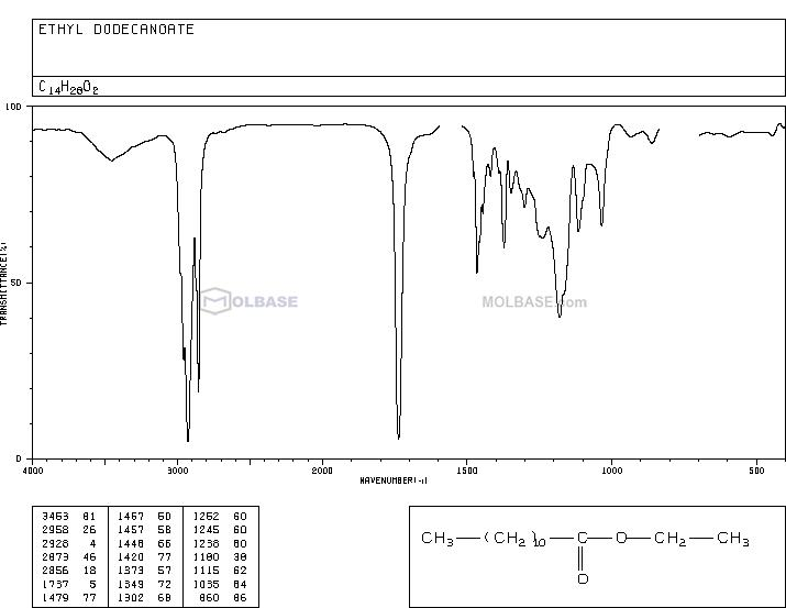 ethyl laurate NMR spectra analysis, Chemical CAS NO. 106-33-2 NMR spectral analysis, ethyl laurate C-NMR spectrum