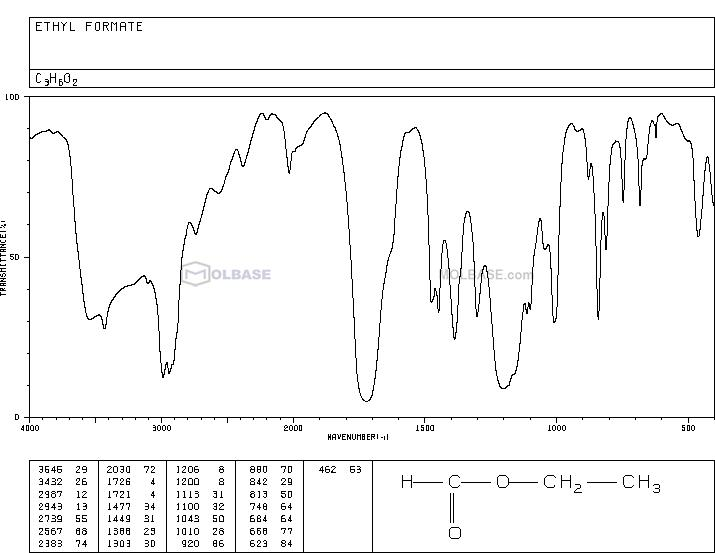 Ethyl formate NMR spectra analysis, Chemical CAS NO. 109-94-4 NMR spectral analysis, Ethyl formate C-NMR spectrum