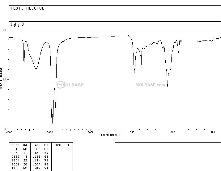 hexan-1-ol NMR spectra analysis, Chemical CAS NO. 111-27-3 NMR spectral analysis, hexan-1-ol C-NMR spectrum