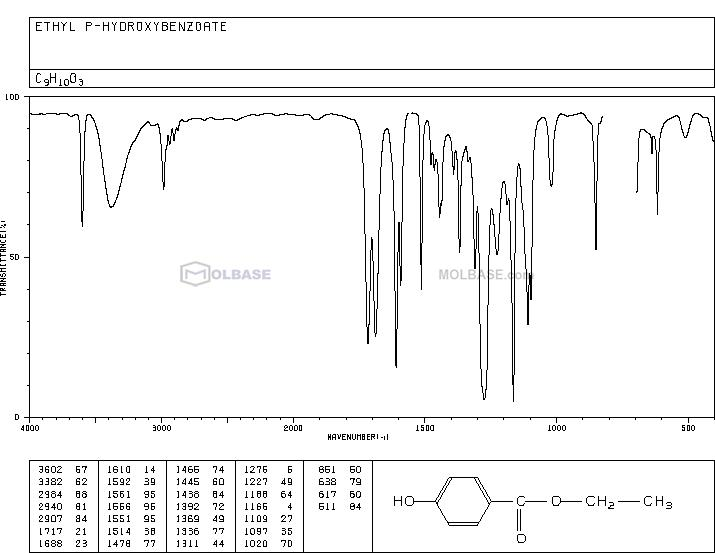 Ethylparaben NMR spectra analysis, Chemical CAS NO. 120-47-8 NMR spectral analysis, Ethylparaben C-NMR spectrum