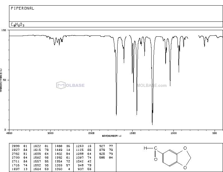 piperonal NMR spectra analysis, Chemical CAS NO. 120-57-0 NMR spectral analysis, piperonal C-NMR spectrum
