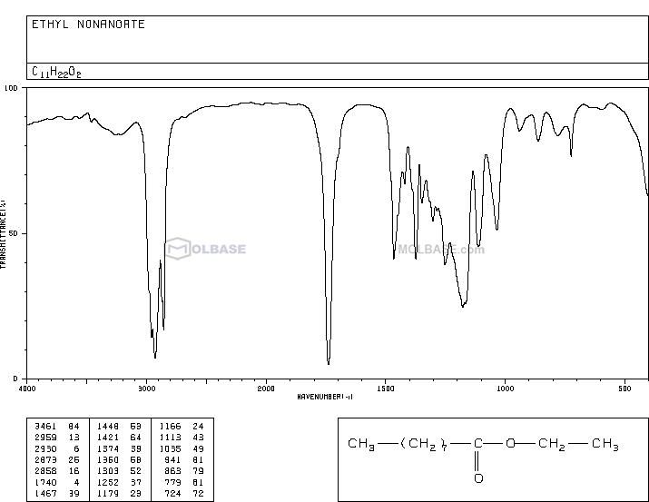 ethyl nonanoate NMR spectra analysis, Chemical CAS NO. 123-29-5 NMR spectral analysis, ethyl nonanoate C-NMR spectrum
