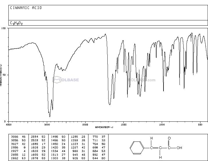 trans-cinnamic acid NMR spectra analysis, Chemical CAS NO. 140-10-3 NMR spectral analysis, trans-cinnamic acid C-NMR spectrum