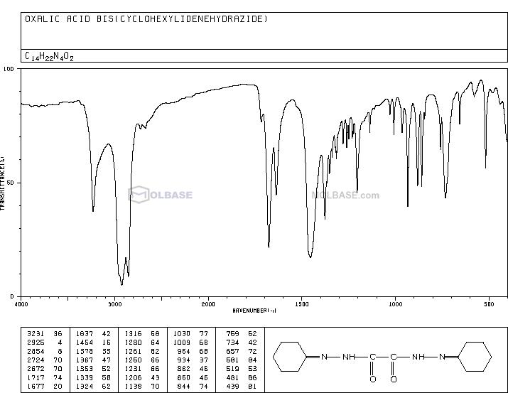 Bis(cyclohexanone)oxaldihydrazone NMR spectra analysis, Chemical CAS NO. 370-81-0 NMR spectral analysis, Bis(cyclohexanone)oxaldihydrazone C-NMR spectrum