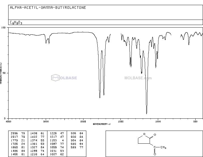 α-Acetylbutyrolactone NMR spectra analysis, Chemical CAS NO. 517-23-7 NMR spectral analysis, α-Acetylbutyrolactone C-NMR spectrum