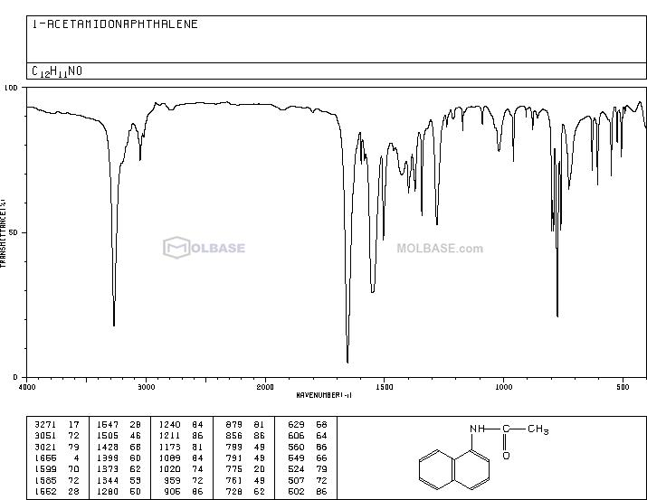 N-Acetyl-1-aminonaphthalene NMR spectra analysis, Chemical CAS NO. 575-36-0 NMR spectral analysis, N-Acetyl-1-aminonaphthalene C-NMR spectrum