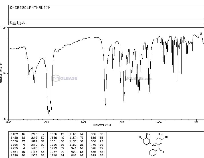 o-Cresolphthalein NMR spectra analysis, Chemical CAS NO. 596-27-0 NMR spectral analysis, o-Cresolphthalein C-NMR spectrum