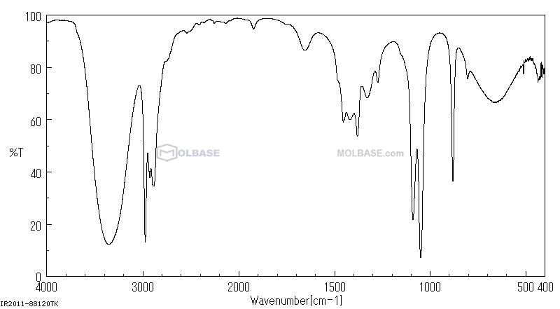 Ethanol NMR spectra analysis, Chemical CAS NO. 64-17-5 NMR spectral analysis, Ethanol C-NMR spectrum