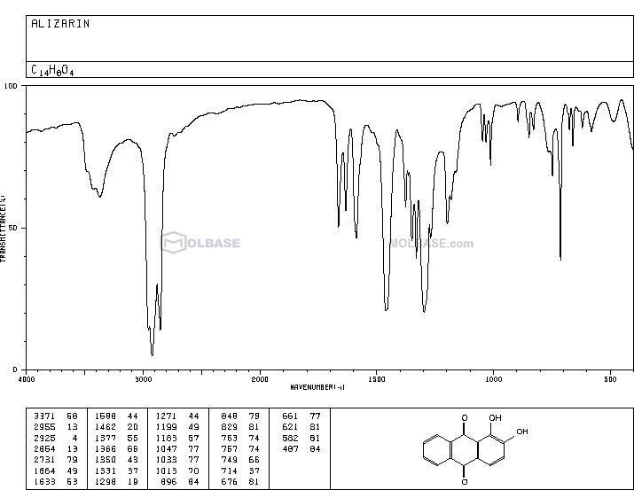alizarin NMR spectra analysis, Chemical CAS NO. 72-48-0 NMR spectral analysis, alizarin C-NMR spectrum