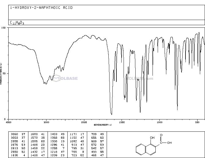 1-Hydroxy-2-naphthoic acid NMR spectra analysis, Chemical CAS NO. 86-48-6 NMR spectral analysis, 1-Hydroxy-2-naphthoic acid C-NMR spectrum