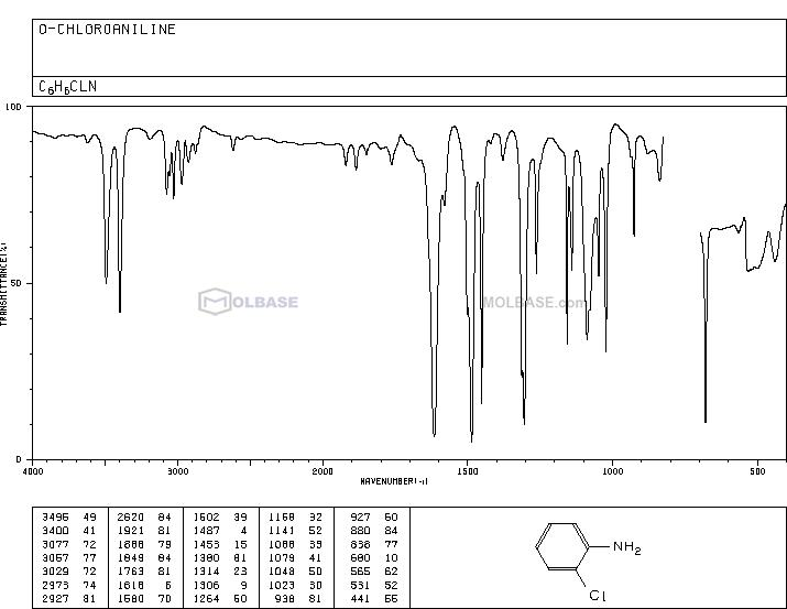 2-Chloroaniline NMR spectra analysis, Chemical CAS NO. 95-51-2 NMR spectral analysis, 2-Chloroaniline C-NMR spectrum