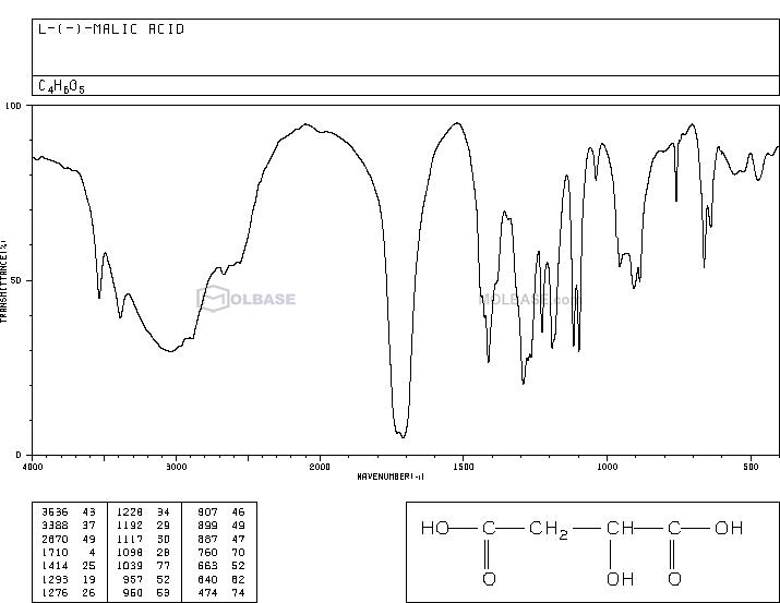 (S)-malic acid NMR spectra analysis, Chemical CAS NO. 97-67-6 NMR spectral analysis, (S)-malic acid C-NMR spectrum