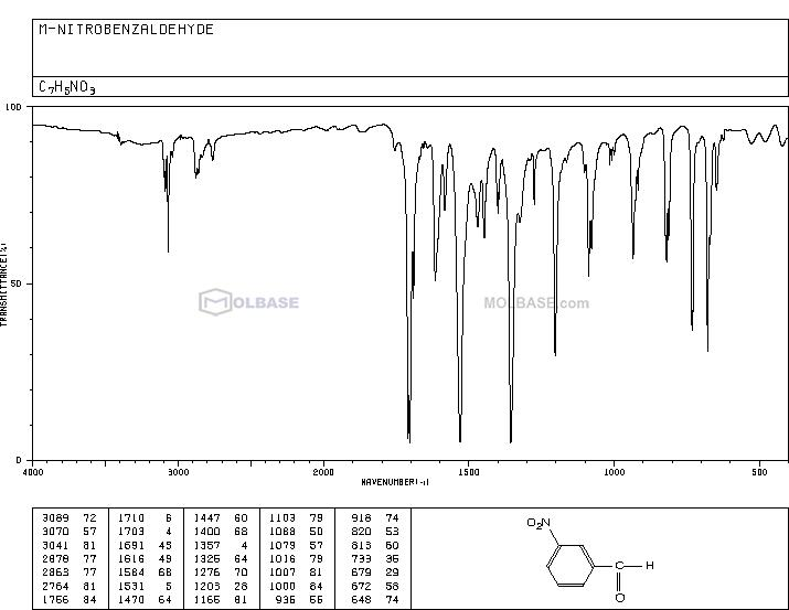 3-Nitrobenzaldehyde NMR spectra analysis, Chemical CAS NO. 99-61-6 NMR spectral analysis, 3-Nitrobenzaldehyde C-NMR spectrum