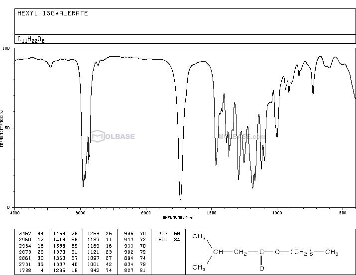 HEXYL ISOVALERATE STANDARD FOR GC NMR spectra analysis, Chemical CAS NO. 10032-13-0 NMR spectral analysis, HEXYL ISOVALERATE STANDARD FOR GC C-NMR spectrum