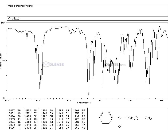 valerophenone NMR spectra analysis, Chemical CAS NO. 1009-14-9 NMR spectral analysis, valerophenone C-NMR spectrum