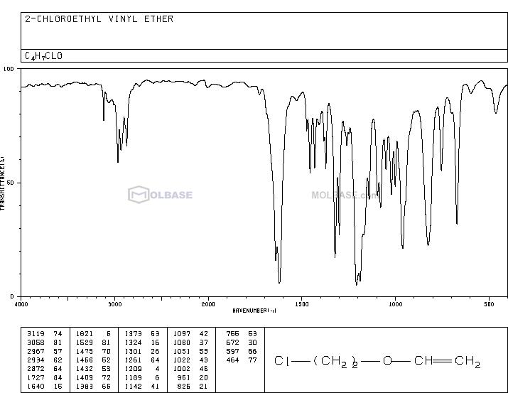 2-Chloroethyl vinyl ether NMR spectra analysis, Chemical CAS NO. 110-75-8 NMR spectral analysis, 2-Chloroethyl vinyl ether C-NMR spectrum