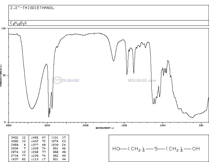 thiodiglycol NMR spectra analysis, Chemical CAS NO. 111-48-8 NMR spectral analysis, thiodiglycol C-NMR spectrum