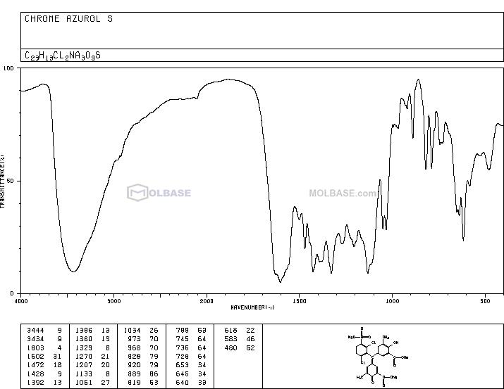 Mordant Blue 29 NMR spectra analysis, Chemical CAS NO. 1667-99-8 NMR spectral analysis, Mordant Blue 29 C-NMR spectrum