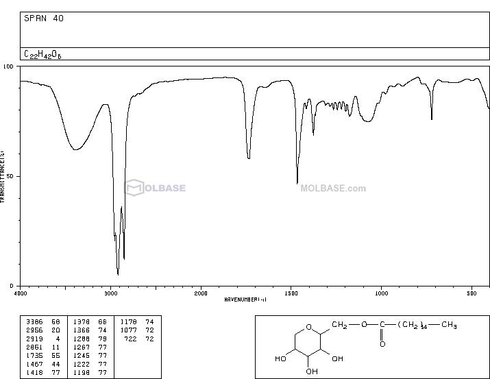 Sorbitan monopalmitate NMR spectra analysis, Chemical CAS NO. 26266-57-9 NMR spectral analysis, Sorbitan monopalmitate C-NMR spectrum