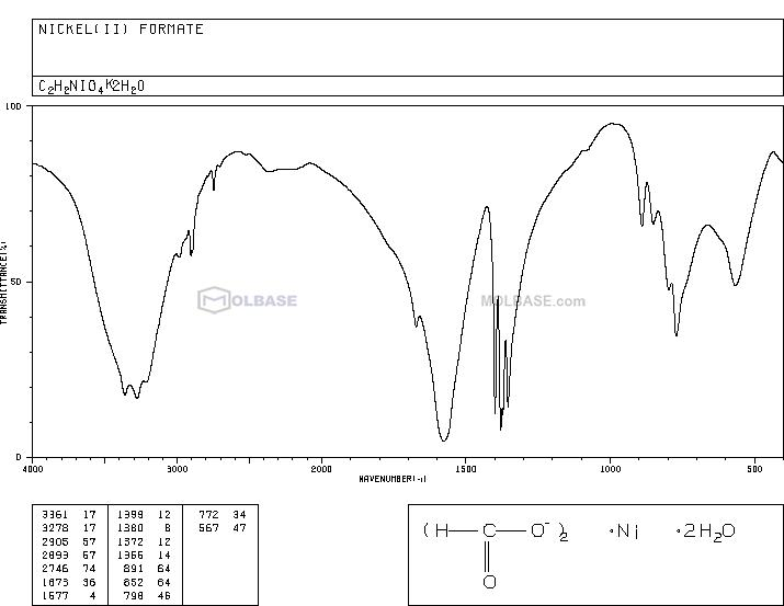NICKEL(II) FORMATE NMR spectra analysis, Chemical CAS NO. 3349-06-2 NMR spectral analysis, NICKEL(II) FORMATE C-NMR spectrum