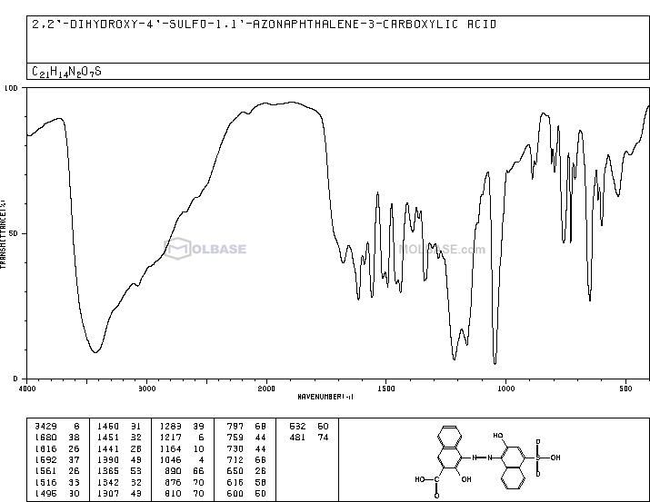Calconcarboxylic acid NMR spectra analysis, Chemical CAS NO. 3737-95-9 NMR spectral analysis, Calconcarboxylic acid C-NMR spectrum