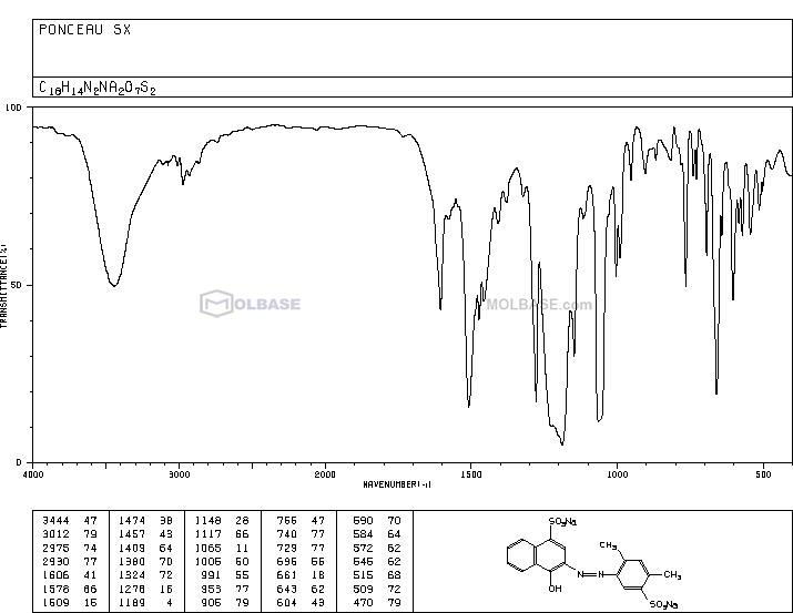 PONCEAU SX NMR spectra analysis, Chemical CAS NO. 4548-53-2 NMR spectral analysis, PONCEAU SX C-NMR spectrum