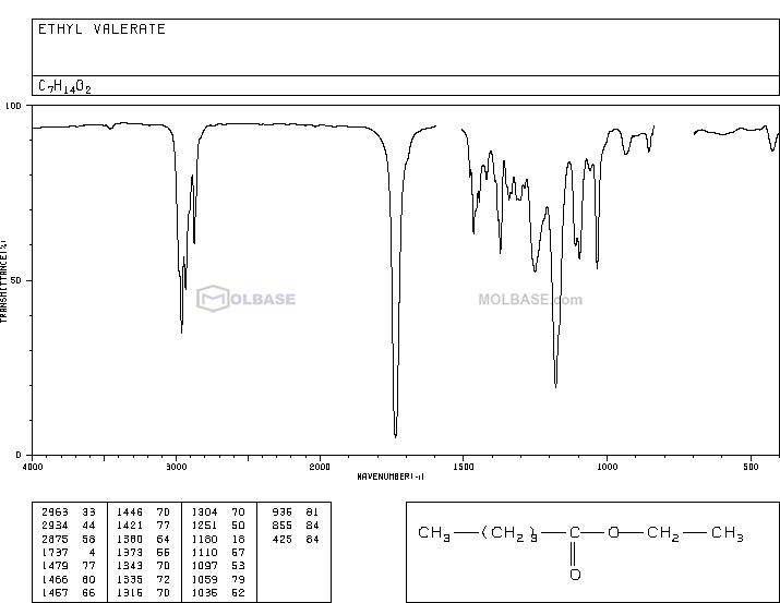 Ethyl valerate NMR spectra analysis, Chemical CAS NO. 539-82-2 NMR spectral analysis, Ethyl valerate C-NMR spectrum