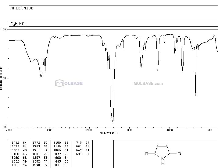 maleimide NMR spectra analysis, Chemical CAS NO. 541-59-3 NMR spectral analysis, maleimide C-NMR spectrum