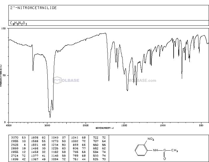 2'-NITROACETANILIDE NMR spectra analysis, Chemical CAS NO. 552-32-9 NMR spectral analysis, 2'-NITROACETANILIDE C-NMR spectrum