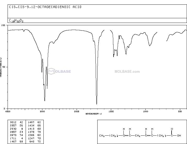 linoleic acid NMR spectra analysis, Chemical CAS NO. 60-33-3 NMR spectral analysis, linoleic acid C-NMR spectrum