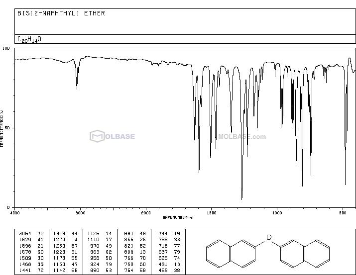 2,2'-DINAPHTHYL ETHER NMR spectra analysis, Chemical CAS NO. 613-80-9 NMR spectral analysis, 2,2'-DINAPHTHYL ETHER C-NMR spectrum