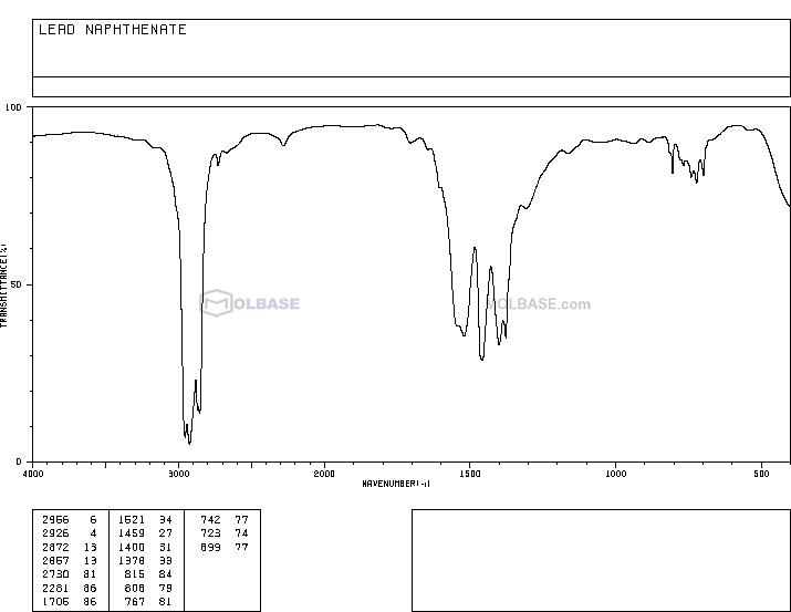 Lead Naphthenate NMR spectra analysis, Chemical CAS NO. 61790-14-5 NMR spectral analysis, Lead Naphthenate C-NMR spectrum