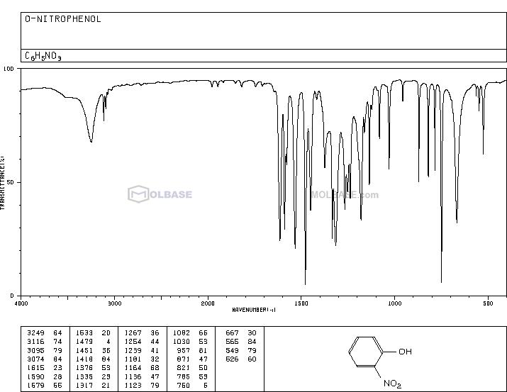 2-nitrophenol NMR spectra analysis, Chemical CAS NO. 88-75-5 NMR spectral analysis, 2-nitrophenol C-NMR spectrum