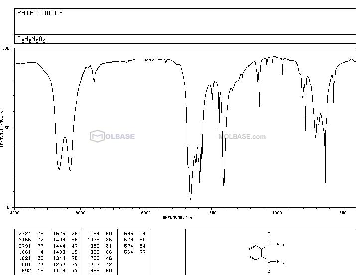 phthalamide NMR spectra analysis, Chemical CAS NO. 88-96-0 NMR spectral analysis, phthalamide C-NMR spectrum