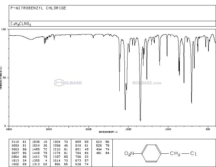 p-nitrobenzyl chloride NMR spectra analysis, Chemical CAS NO. 100-14-1 NMR spectral analysis, p-nitrobenzyl chloride C-NMR spectrum