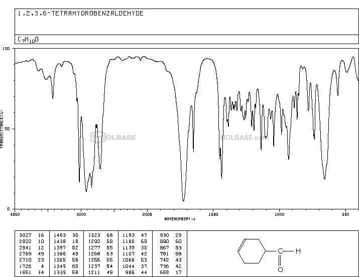 3-Cyclohexene-1-carboxaldehyde NMR spectra analysis, Chemical CAS NO. 100-50-5 NMR spectral analysis, 3-Cyclohexene-1-carboxaldehyde C-NMR spectrum