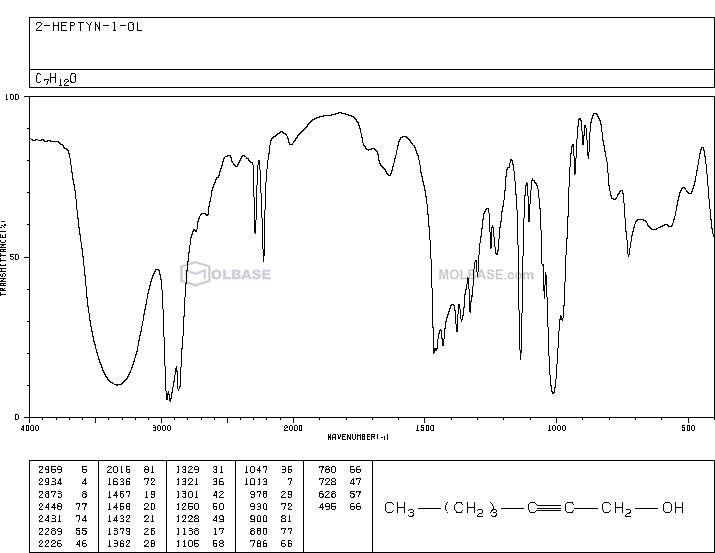 2-Heptyn-1-ol NMR spectra analysis, Chemical CAS NO. 1002-36-4 NMR spectral analysis, 2-Heptyn-1-ol C-NMR spectrum