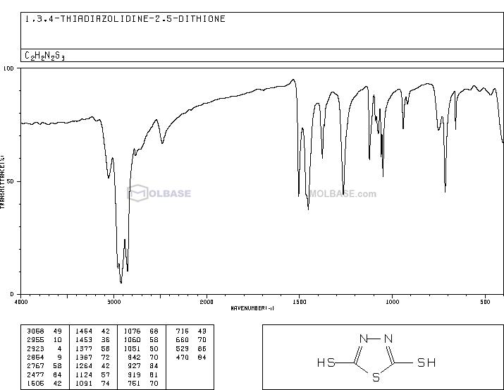 Bismuththiol NMR spectra analysis, Chemical CAS NO. 1072-71-5 NMR spectral analysis, Bismuththiol C-NMR spectrum