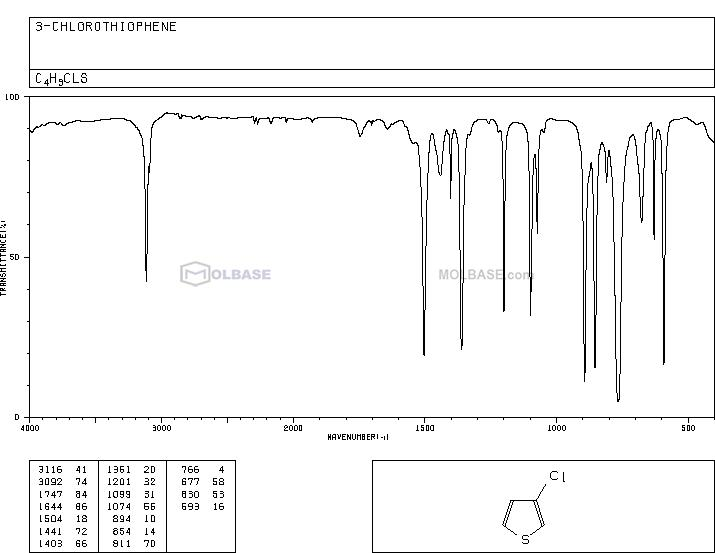 3-Chlorothiophene NMR spectra analysis, Chemical CAS NO. 17249-80-8 NMR spectral analysis, 3-Chlorothiophene C-NMR spectrum